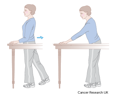Diagram showing a shoulder stretch exercise after breast reconstruction surgery