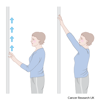 Diagram showing how to do a walk your fingers up the wall exercise after breast reconstruction surgery