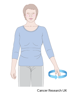 Diagram showing how to do arm swings after breast reconstruction surgery