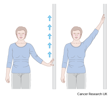 Diagram showing how to walk your arm up the wall sideways after breast reconstruction surgery