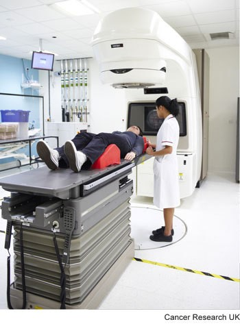 External radiotherapy machine